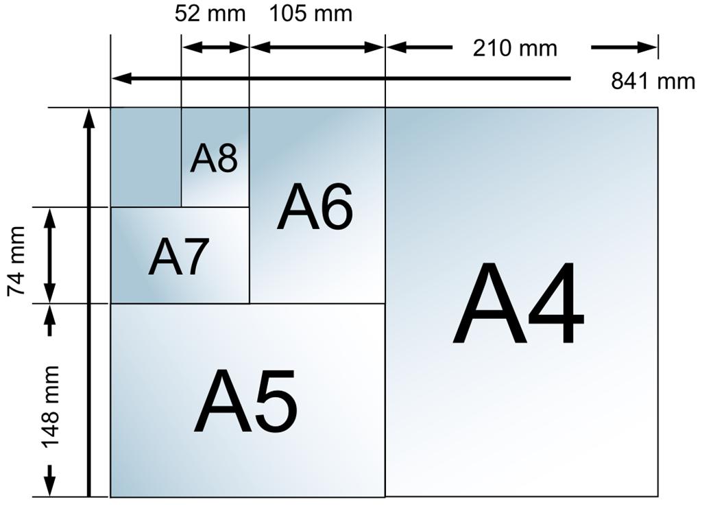 Format A 6